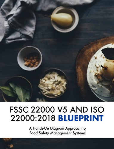 FSSC and ISO BP cover page